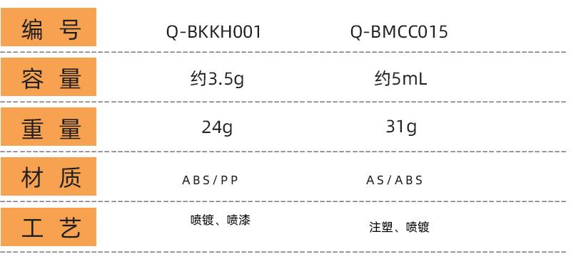 高档带钻中国风口红管产品参数